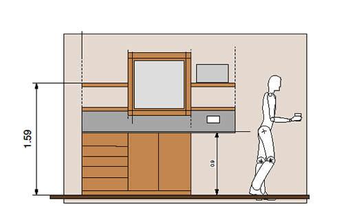 Altura estandar de mesada de cocina idee per interni e for Altura muebles de cocina